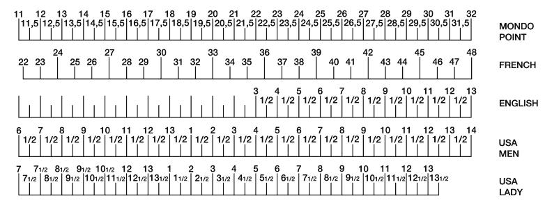 c7ffdfa5517 Scarpa - tabulka velikostí